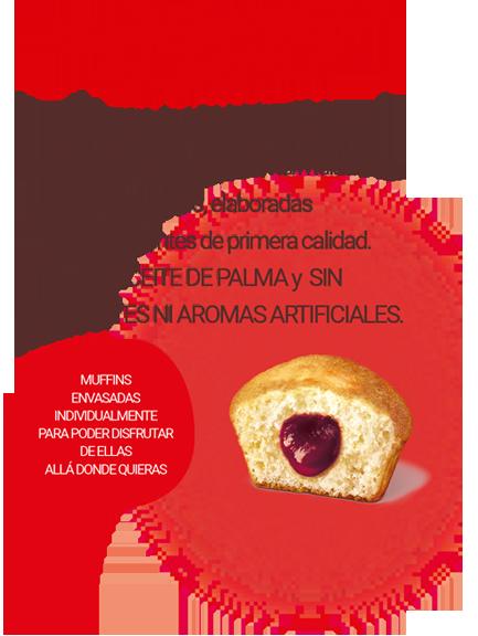 Muffins Arándanos